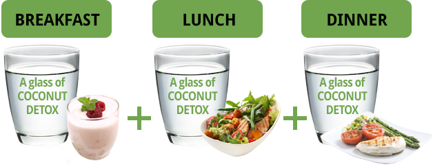 Nước Uống Giảm Cân, Thanh Lọc Cơ Thể Coconut Detox Úc