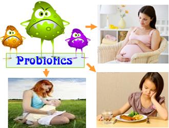 Các chứng minh lâm sàng cho thấy 100% phụ nữ khi mang thai nên sử dụng Probiotic for pregnancy