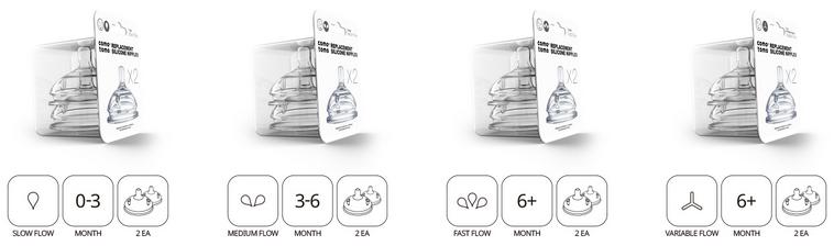Núm bình Comotomo cho từng giai đoạn phát triển của trẻ
