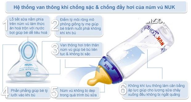Bình sữa Nuk cổ rộng 150ml có hệ thống van thông khí chống sặc và chống đầy hơi của bình sữa Nuk giúp lượng sữa chảy đều không bị ngắt quãng