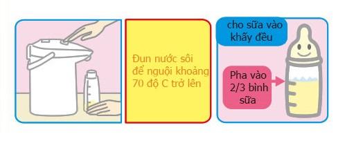 Hướng dẫn cách pha sữa Morinaga số 0 cho bé đúng cách