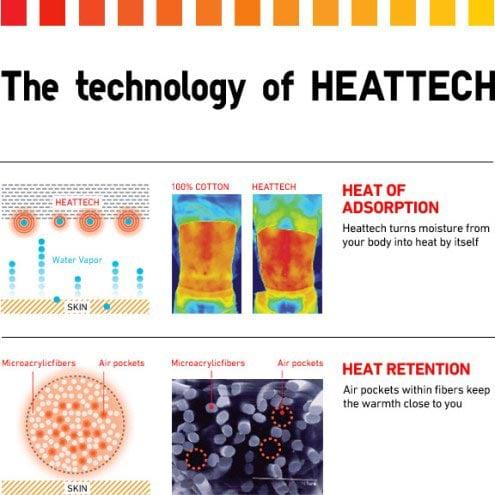 Áo thun Uniqlo nữ với công nghệ Heattech giữ ấm cực tốt