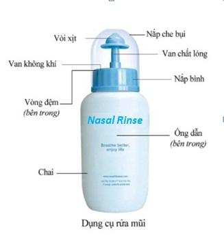 Bình rửa mũi Nasal Rinse