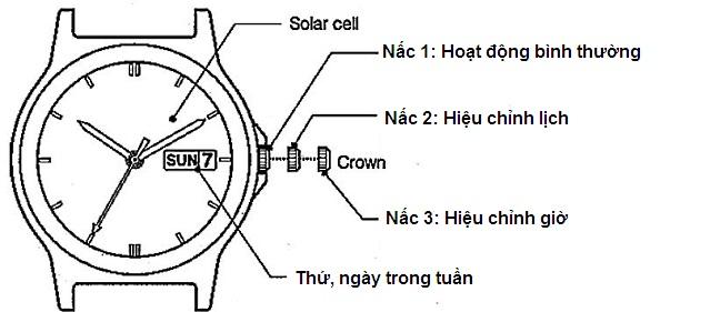 Đồng Hồ Citizen Eco-drive BM6772-56A Cho Nam