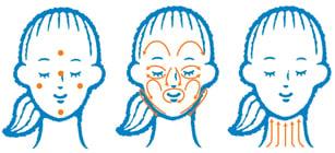 Cách sử dụng kem chống nắng shiseido Anessa Perfect UV Sunscreen whitening protector
