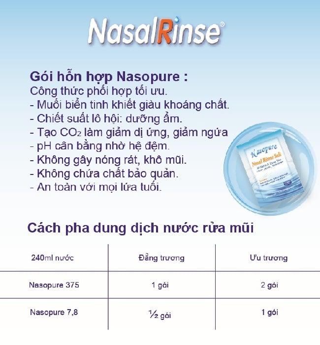 muối rửa mũi Nasal Rinse