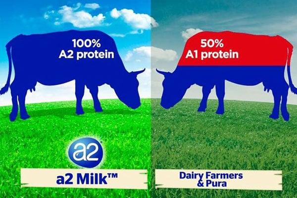 Sữa nguyên kem dạng bột A2 Úc (1kg)