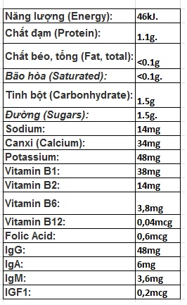 Sữa non Healthy Care - Colostrum milk powder 300g 4