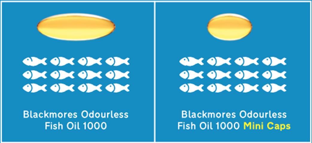 Dầu cá không mùi Blackmores Odourless Fish Oil 1000 Mini Capsules