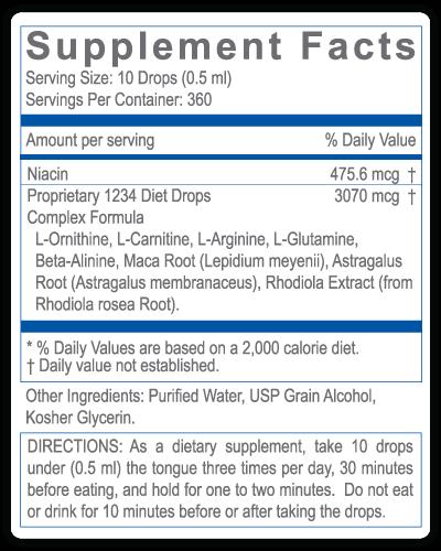 Nước Hỗ Trợ Giảm Cân 1234 Diet Drops Cho Người Béo Lâu Năm Lọ 60ml