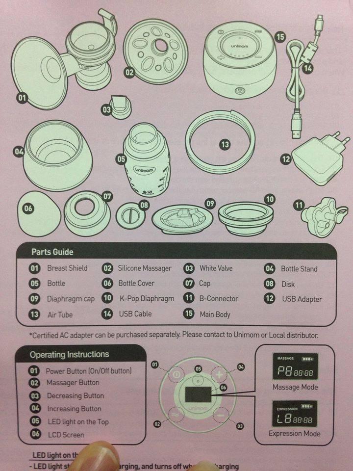 Sơ đồ các bộ phận máy hút sữa điện đôi Unimom Minuet
