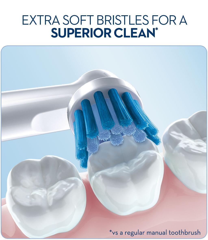 Đầu bàn chải Oral-B Sensitive có lớp lông bàn chải mềm mại ôm trọn lấy bề mặt răng và thâm nhập cả vào kẽ răng