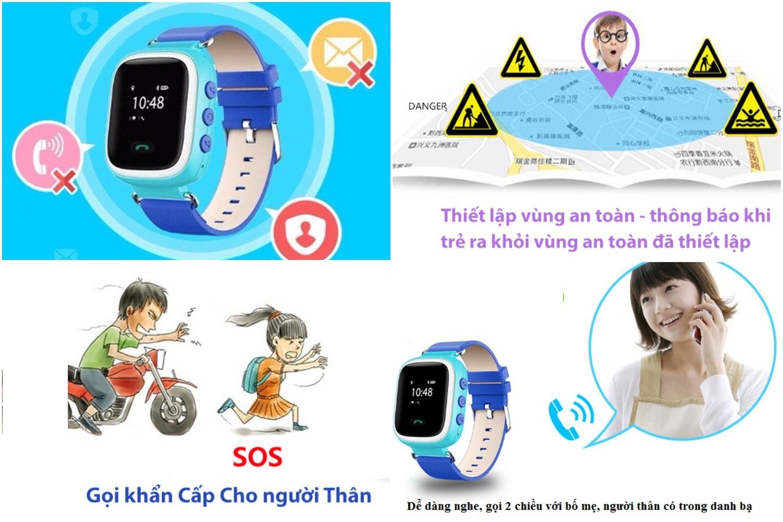 Đồng hồ định vị trẻ em GPS ITV Q523 có tốt không