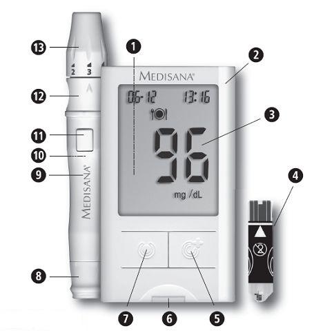 Cấu tạo Máy đo đường huyết Medisana Meditouch 2