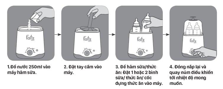 Máy hâm, tiệt trùng bình sữa Fatzbaby FB3012SL cổ rộng 2 bình