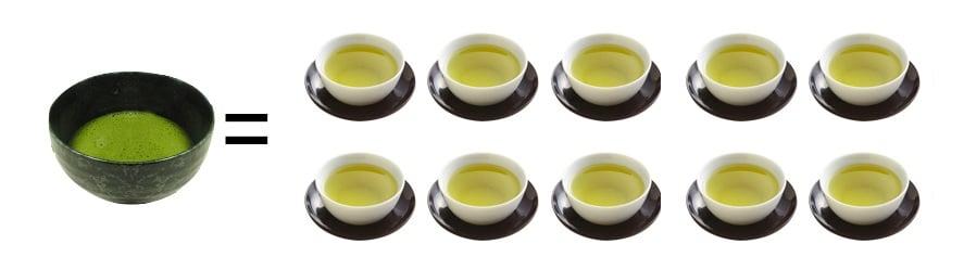 Bột trà xanh matcha milk Nhật Bản 200g 1