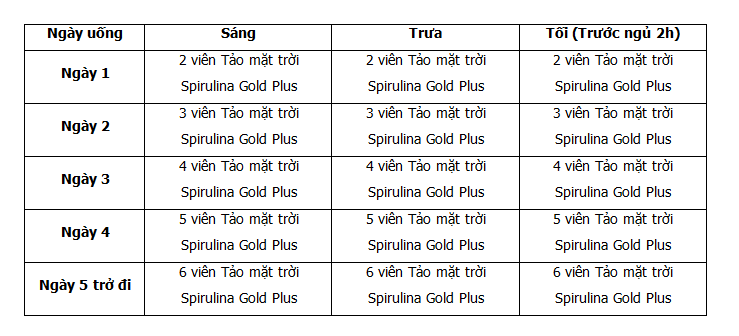 Spirulina Gold Plus - Tảo Mặt Trời  Chính Hãng Của Mỹ 4
