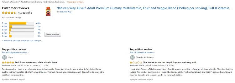 Phản hồi từ phía khách hàng sử dụng Alive Multi-Vitamin Gummies 2