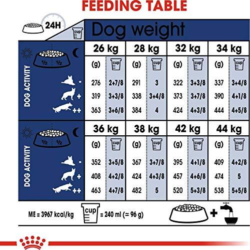 Áp dụng khẩu phần ăn phù hợp theo độ tuổi