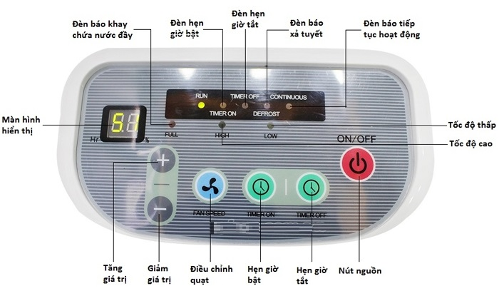 Bảng điều khiển máy hút ẩm Fujie HM-630EB