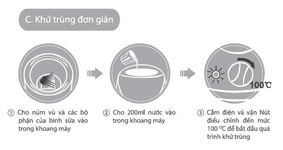 Máy hâm sữa 3 chức năng BioHealth BH8110 của Úc