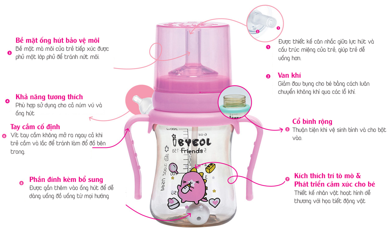 Bình ống hút tập uống Ibyeol Friends PPSU Hàn Quốc 2
